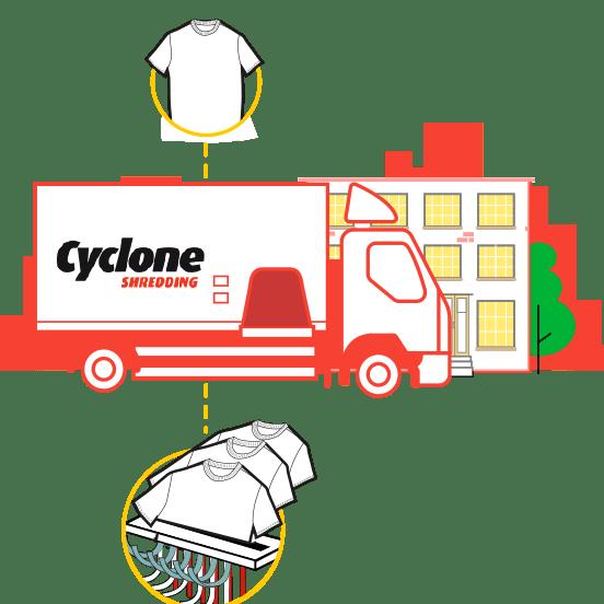 Uniform Destruction | Professional Shredding Services for